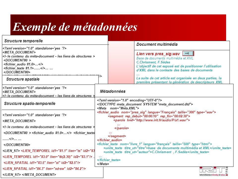 Exemple de métadonnées