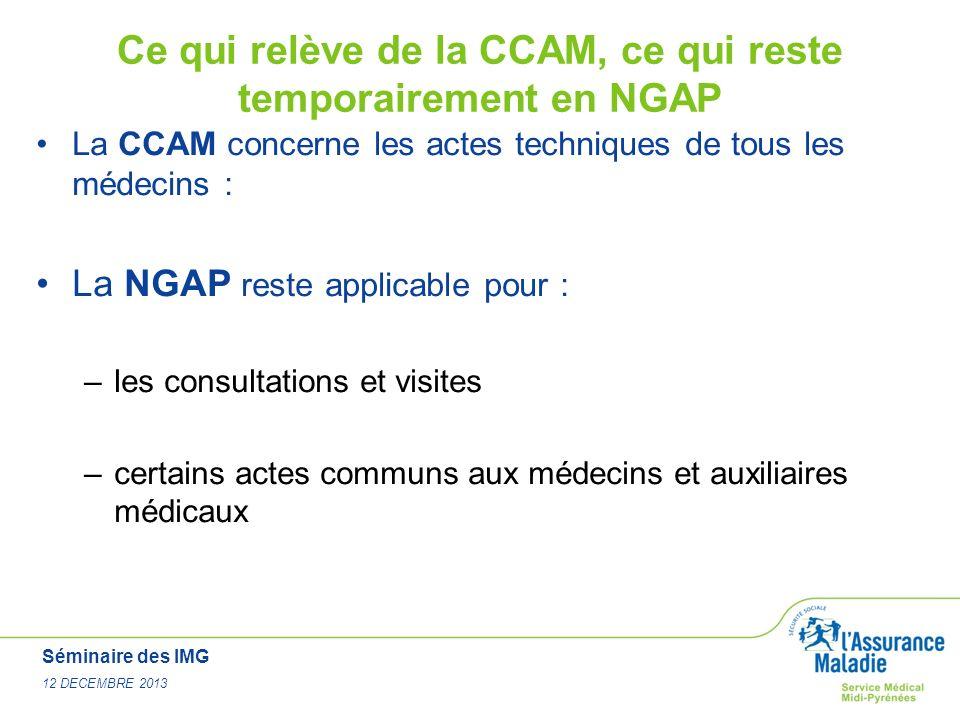 Ce qui relève de la CCAM, ce qui reste temporairement en NGAP