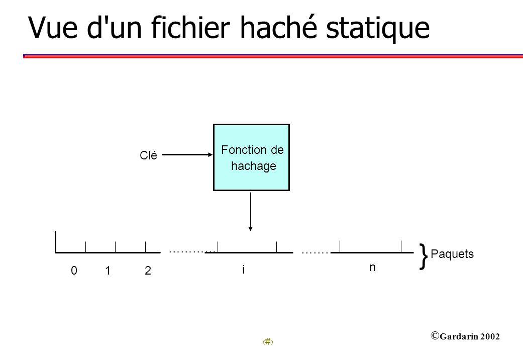Vue d un fichier haché statique