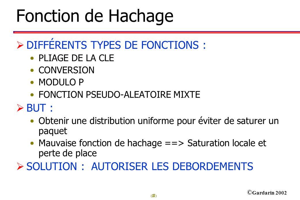 Fonction de Hachage DIFFÉRENTS TYPES DE FONCTIONS : BUT :