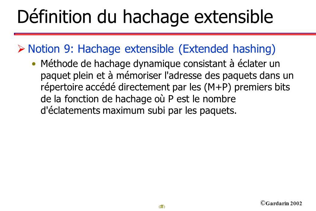Définition du hachage extensible
