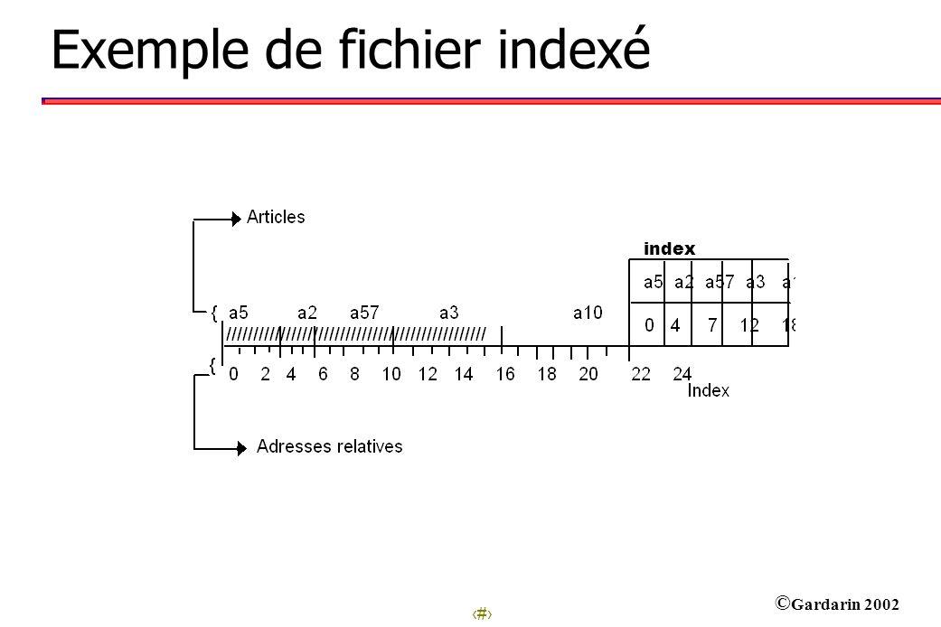Exemple de fichier indexé