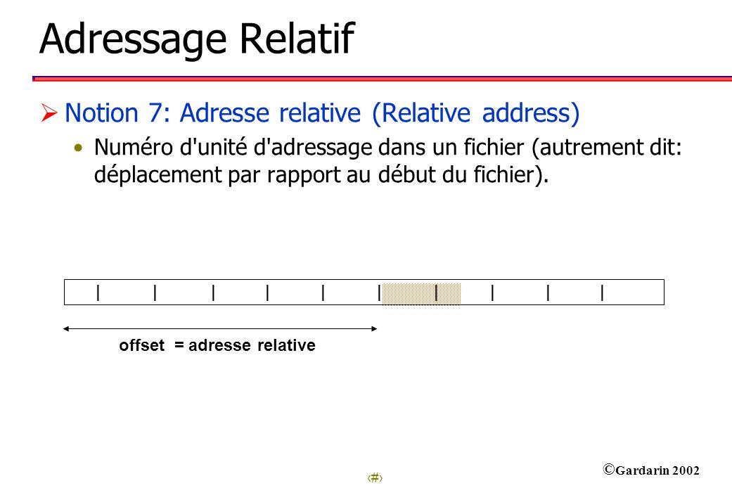 Adressage Relatif Notion 7: Adresse relative (Relative address)