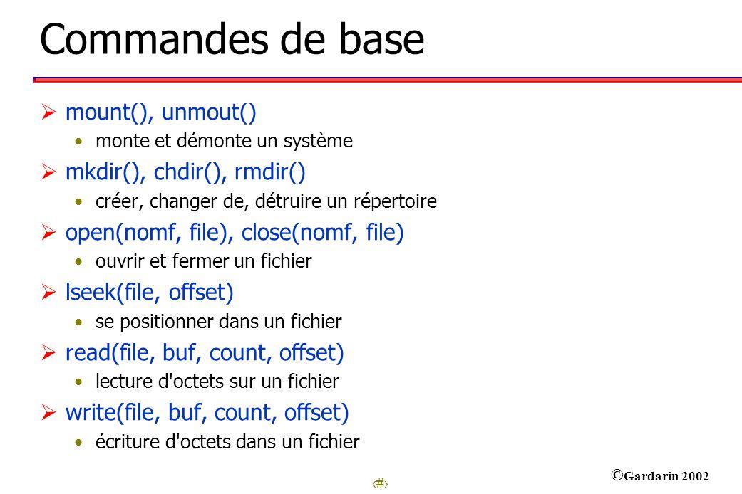 Commandes de base mount(), unmout() mkdir(), chdir(), rmdir()
