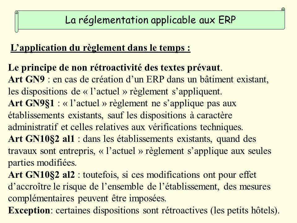 La réglementation applicable aux ERP
