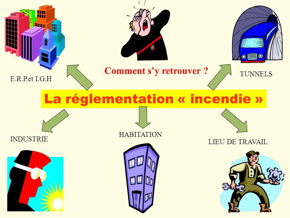 La réglementation « incendie »