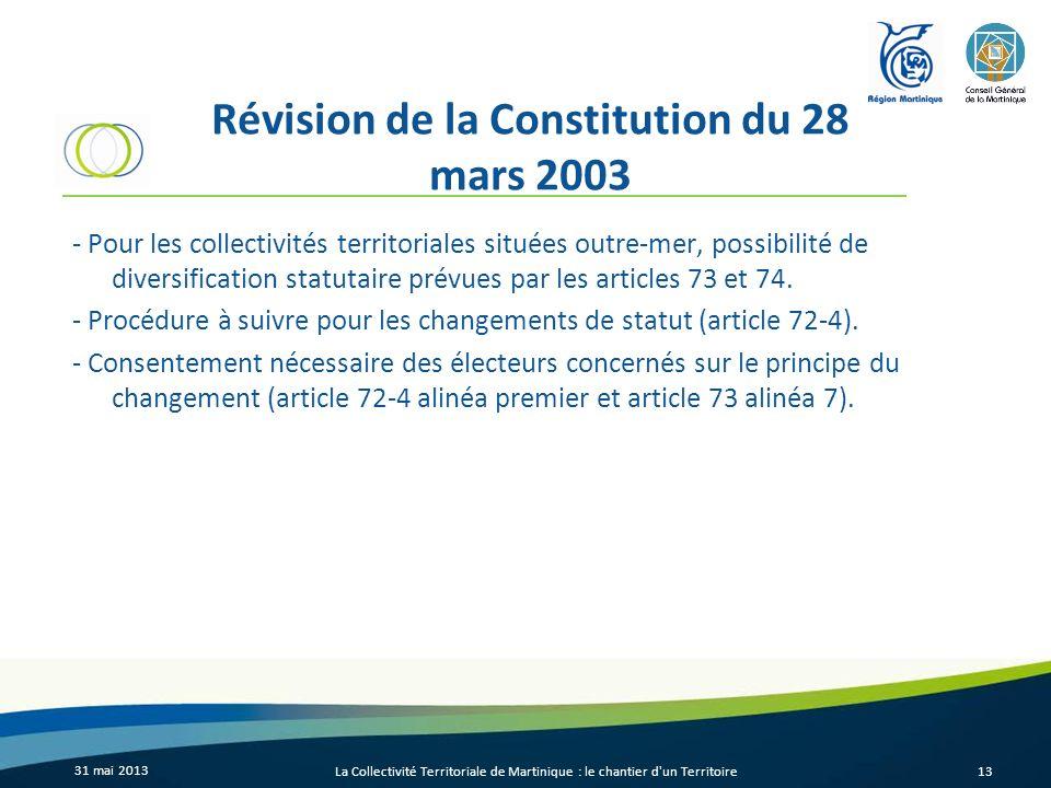 Révision de la Constitution du 28 mars 2003
