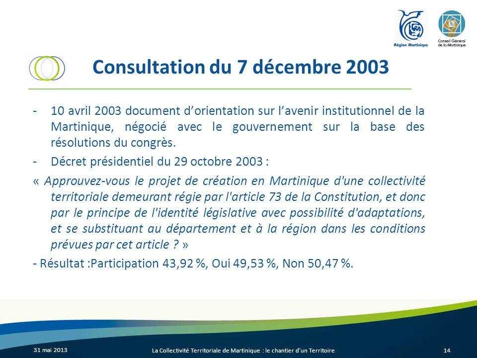 Consultation du 7 décembre 2003