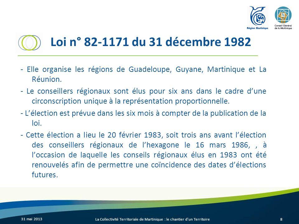 Loi n° 82-1171 du 31 décembre 1982