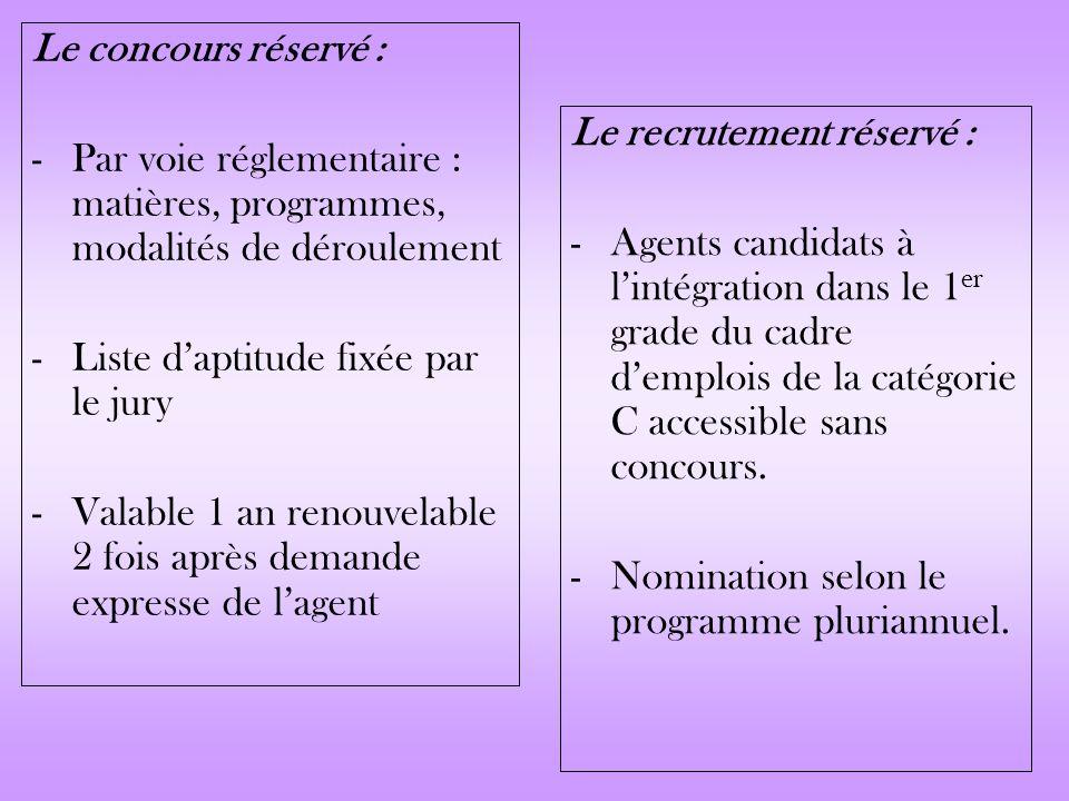 Le concours réservé : Par voie réglementaire : matières, programmes, modalités de déroulement. Liste d'aptitude fixée par le jury.