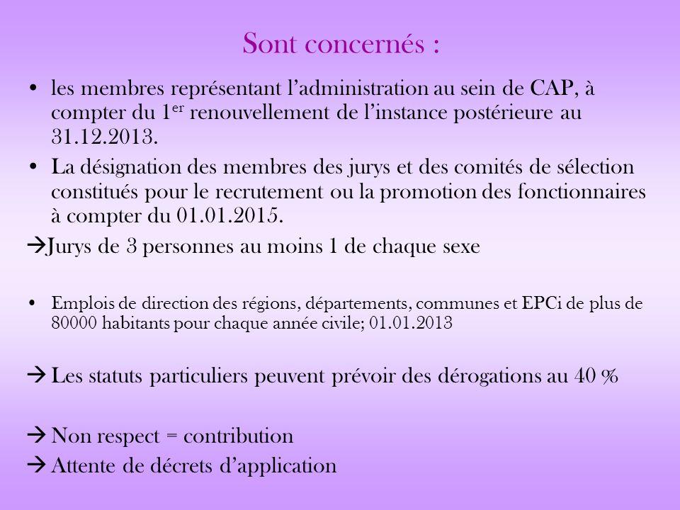 Sont concernés : les membres représentant l'administration au sein de CAP, à compter du 1er renouvellement de l'instance postérieure au 31.12.2013.