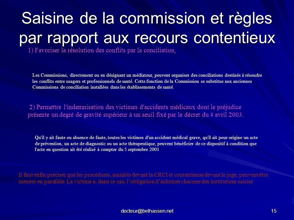Saisine de la commission et règles par rapport aux recours contentieux