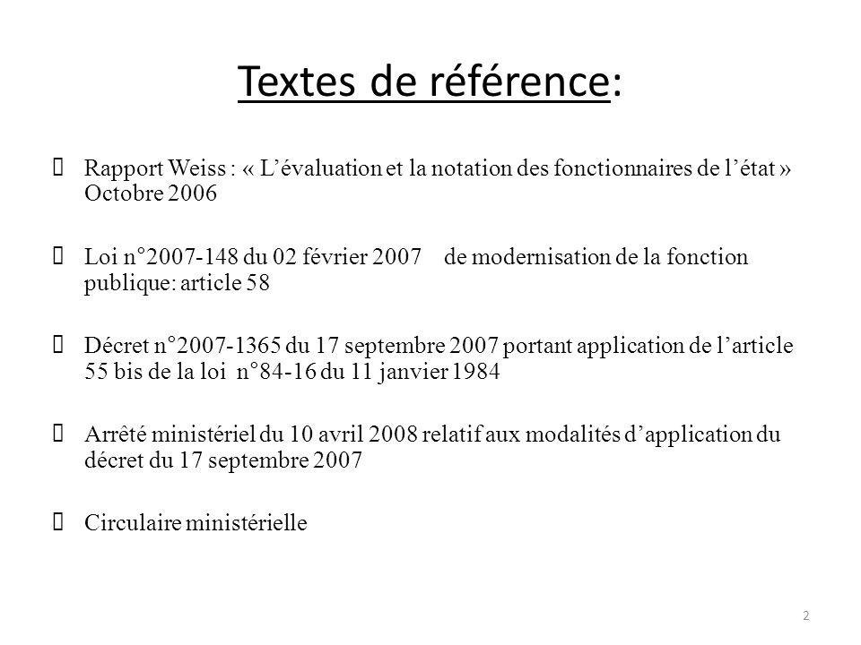 Textes de référence: Rapport Weiss : « L'évaluation et la notation des fonctionnaires de l'état » Octobre 2006.