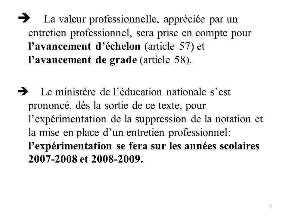  La valeur professionnelle, appréciée par un entretien professionnel, sera prise en compte pour l'avancement d'échelon (article 57) et l'avancement de grade (article 58).