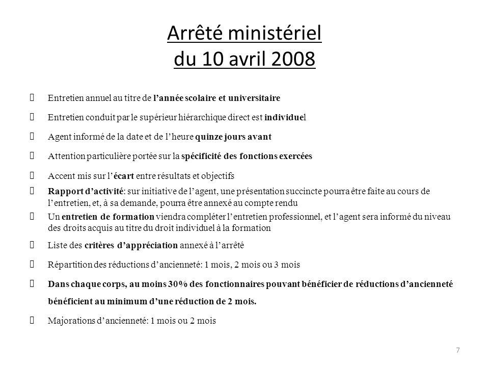 Arrêté ministériel du 10 avril 2008