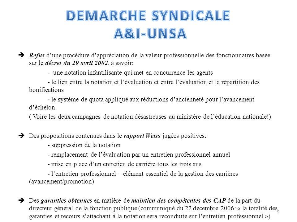 DEMARCHE SYNDICALE A&I-UNSA