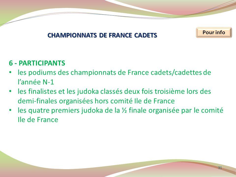 CHAMPIONNATS DE FRANCE CADETS