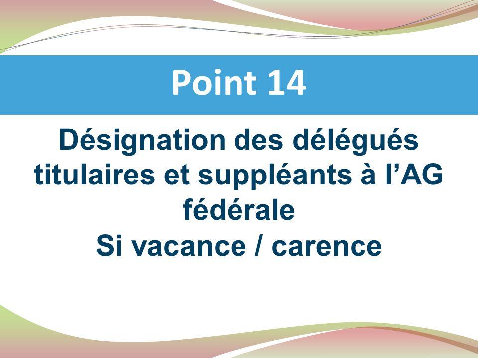 Désignation des délégués titulaires et suppléants à l'AG fédérale