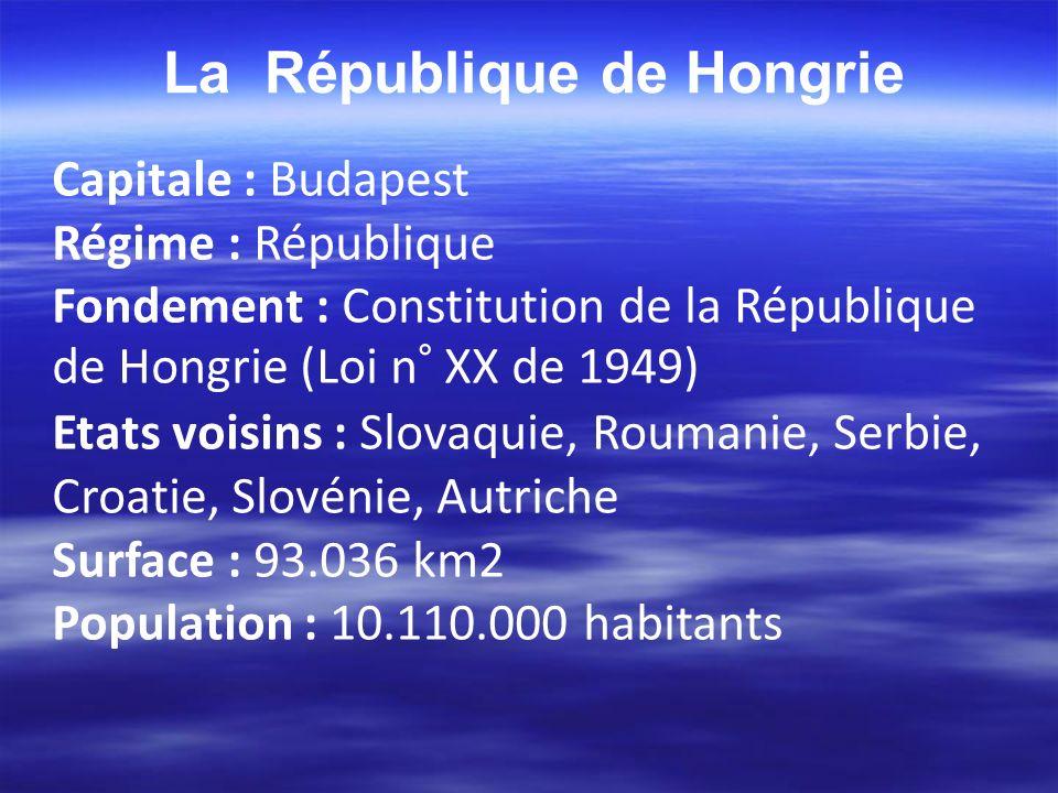 La République de Hongrie