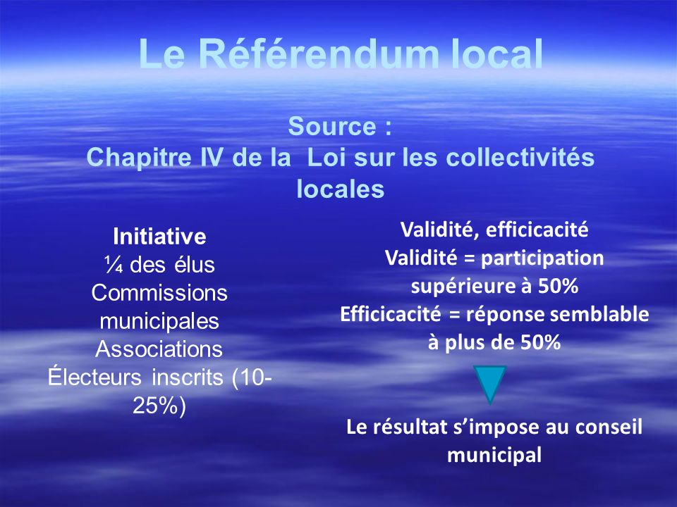 Le Référendum local Source :
