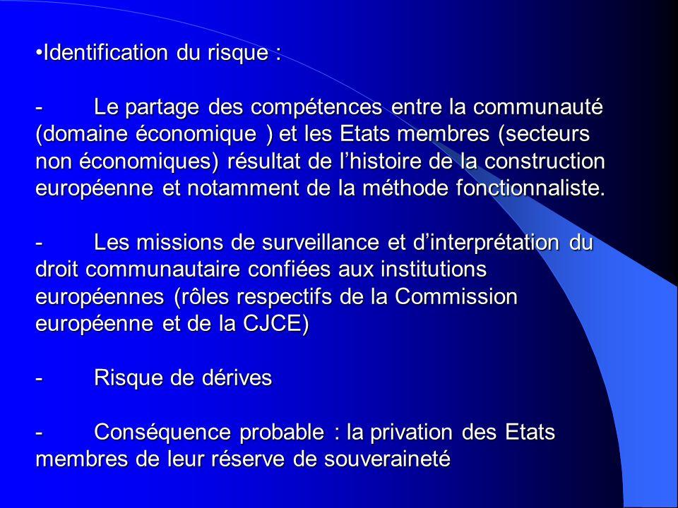 Identification du risque : - Le partage des compétences entre la communauté (domaine économique ) et les Etats membres (secteurs non économiques) résultat de l'histoire de la construction européenne et notamment de la méthode fonctionnaliste.