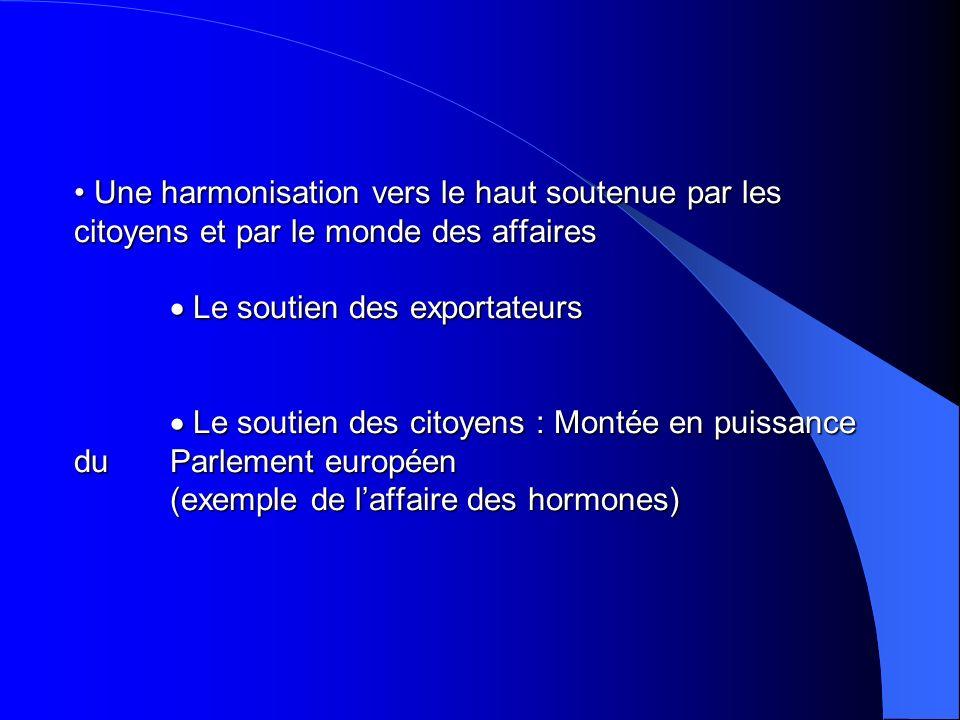 Une harmonisation vers le haut soutenue par les citoyens et par le monde des affaires · Le soutien des exportateurs · Le soutien des citoyens : Montée en puissance du Parlement européen (exemple de l'affaire des hormones)