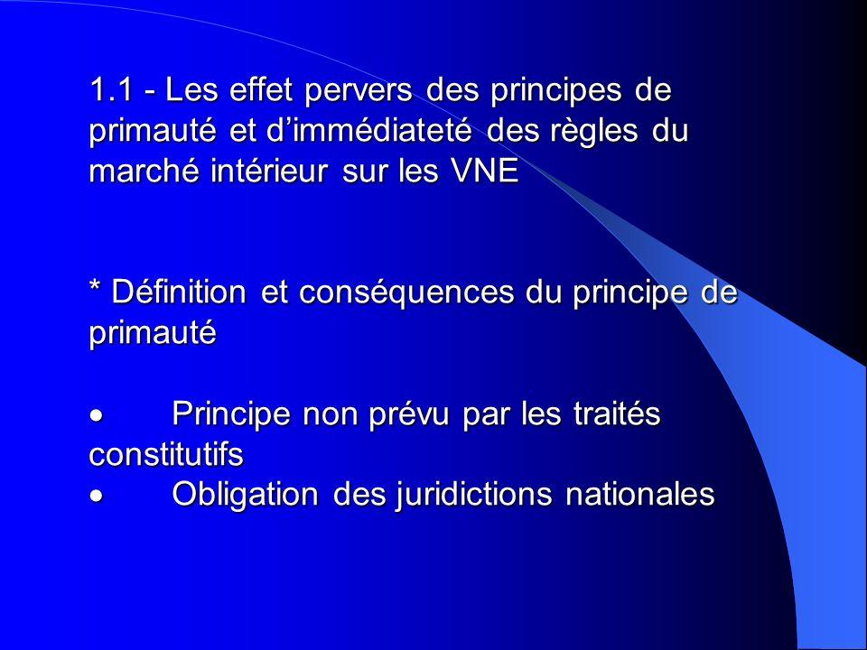 1.1 - Les effet pervers des principes de primauté et d'immédiateté des règles du marché intérieur sur les VNE * Définition et conséquences du principe de primauté · Principe non prévu par les traités constitutifs · Obligation des juridictions nationales