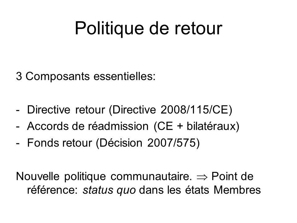 Politique de retour 3 Composants essentielles: