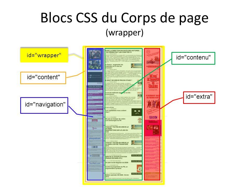 Blocs CSS du Corps de page (wrapper)