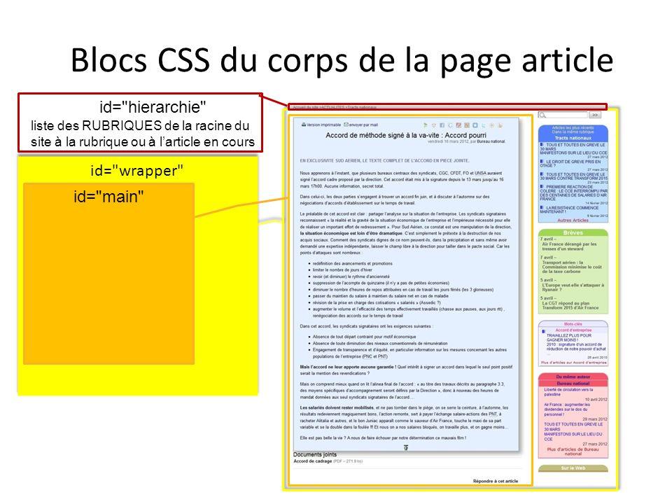 Blocs CSS du corps de la page article