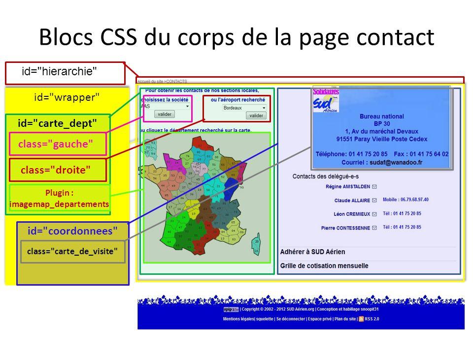 Blocs CSS du corps de la page contact