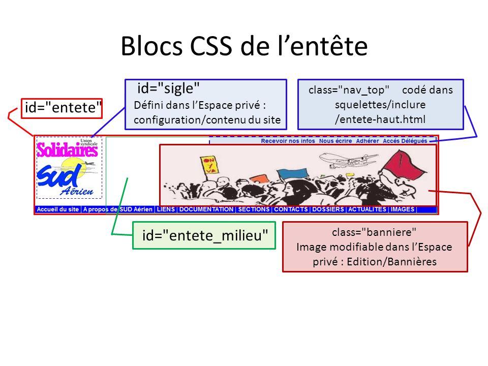 Blocs CSS de l'entête id= sigle id= entete_milieu