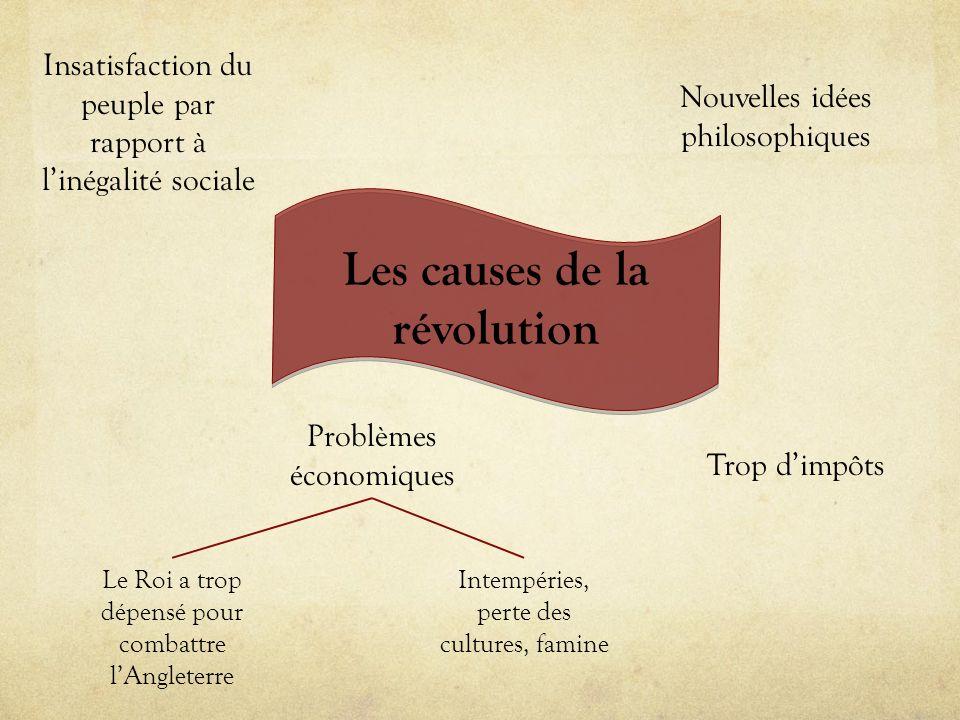 Les causes de la révolution