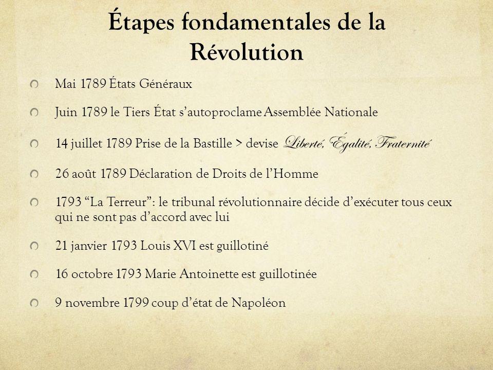 Étapes fondamentales de la Révolution