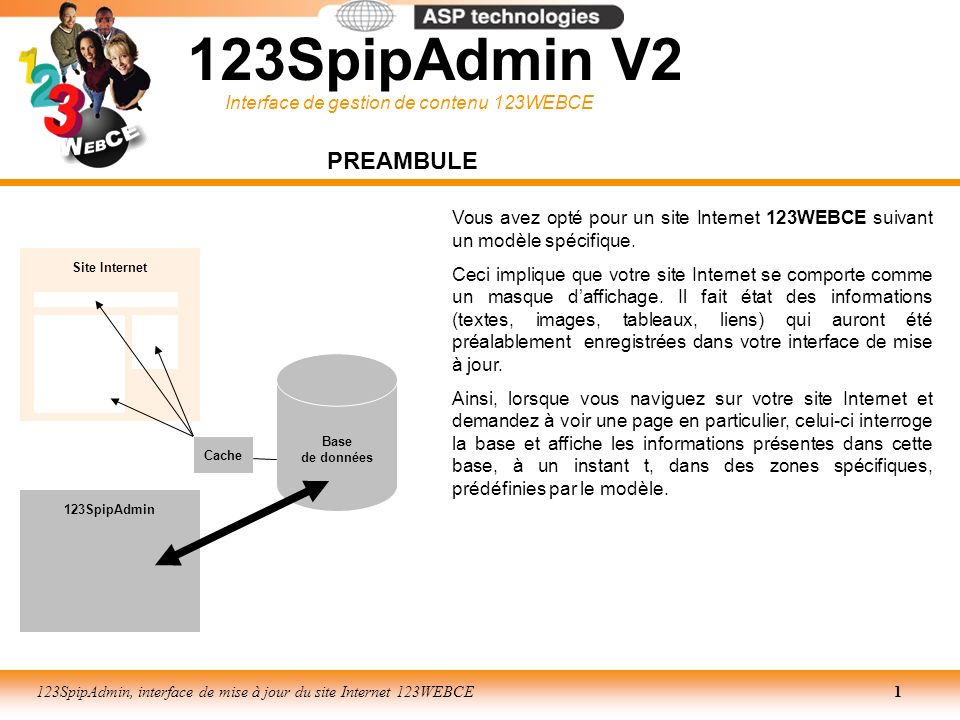 123SpipAdmin V2 PREAMBULE. Vous avez opté pour un site Internet 123WEBCE suivant un modèle spécifique.