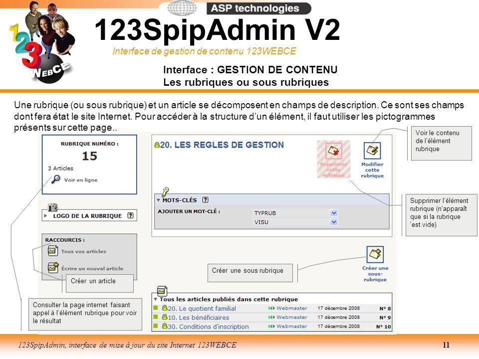 Interface : GESTION DE CONTENU Les rubriques ou sous rubriques