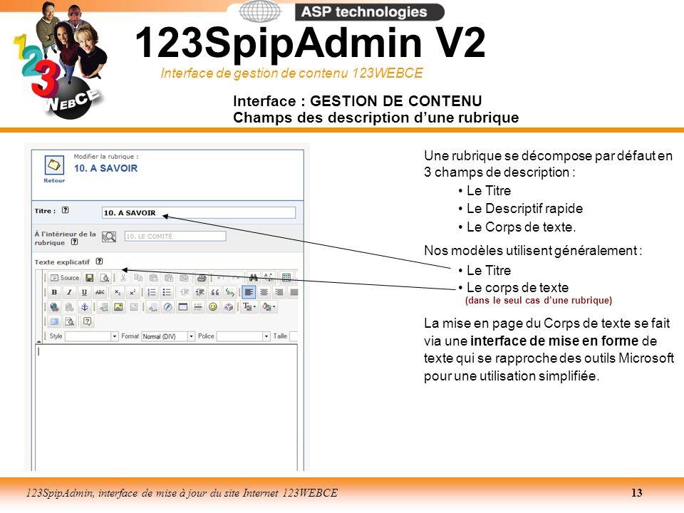 Interface : GESTION DE CONTENU Champs des description d'une rubrique