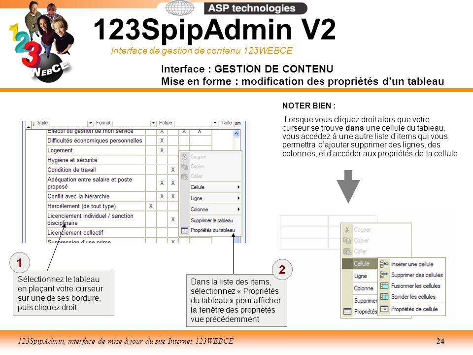 123SpipAdmin V2 1 2 Interface : GESTION DE CONTENU