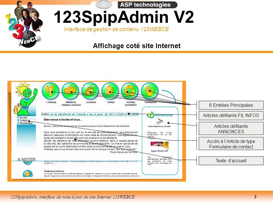 Affichage coté site Internet