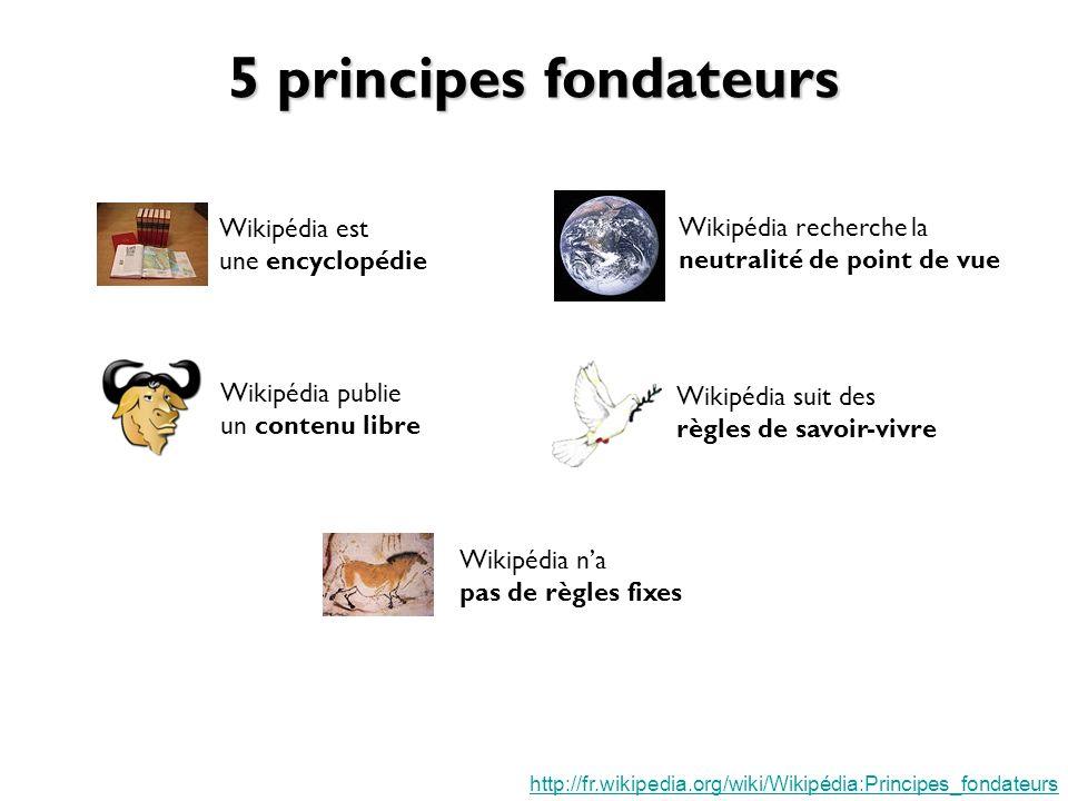 5 principes fondateurs Wikipédia est