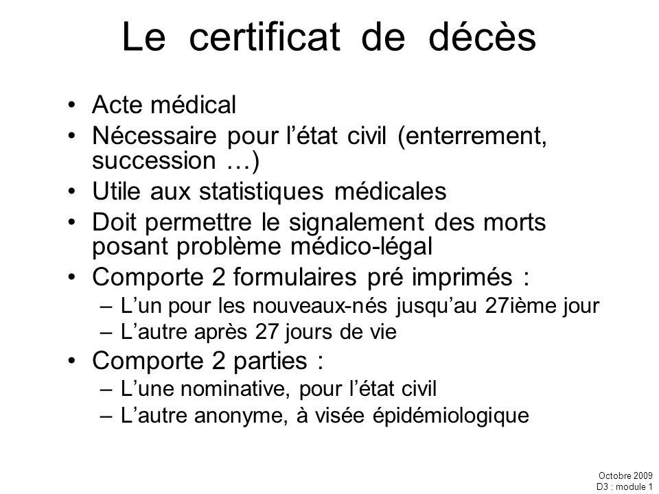 Le certificat de décès Acte médical