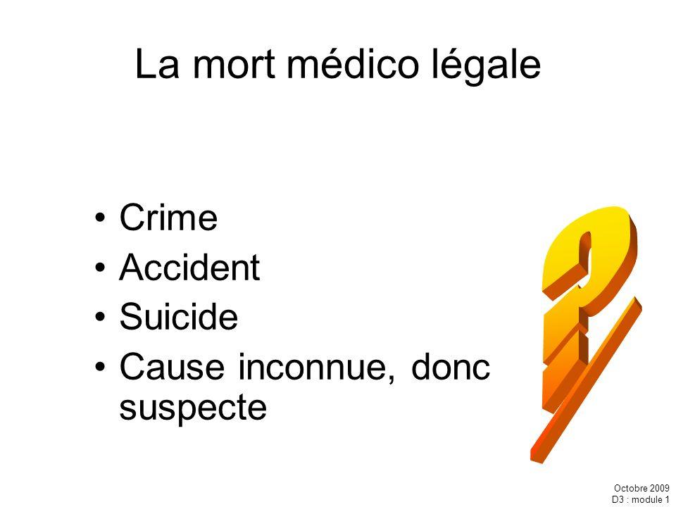 La mort médico légale Crime Accident Suicide