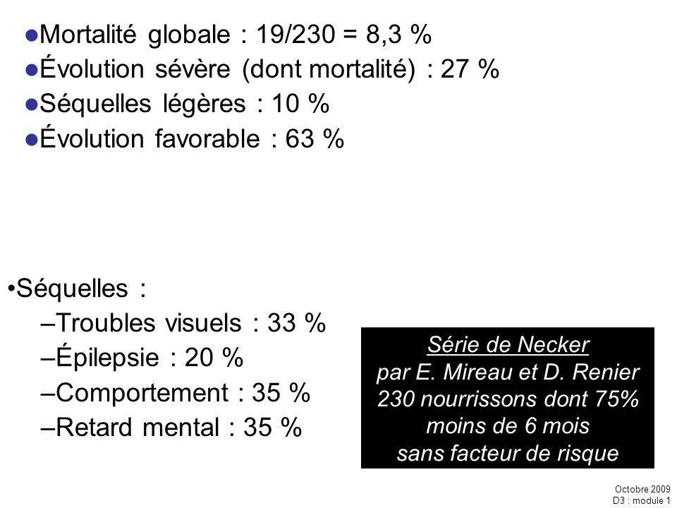 Mortalité globale : 19/230 = 8,3 %