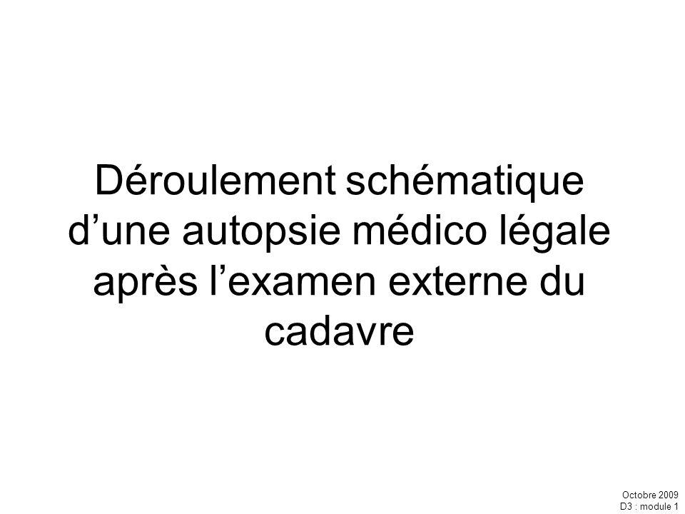 Déroulement schématique d'une autopsie médico légale après l'examen externe du cadavre