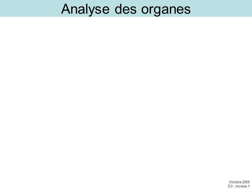 Analyse des organes Octobre 2009 D3 : module 1