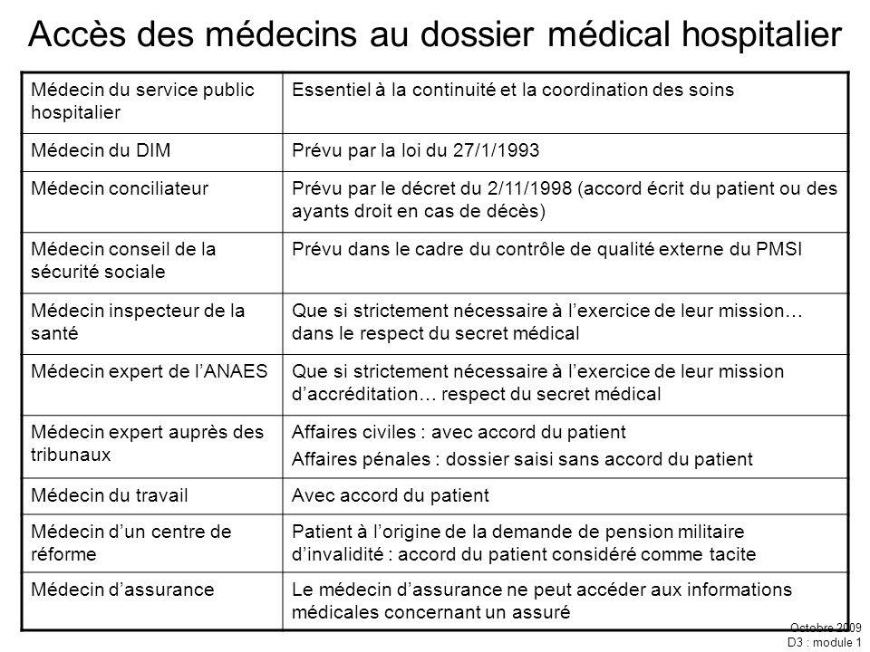 Accès des médecins au dossier médical hospitalier