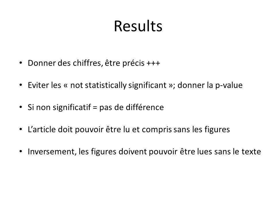 Results Donner des chiffres, être précis +++