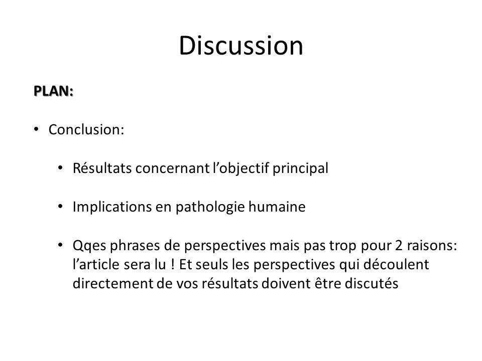 Discussion PLAN: Conclusion: Résultats concernant l'objectif principal