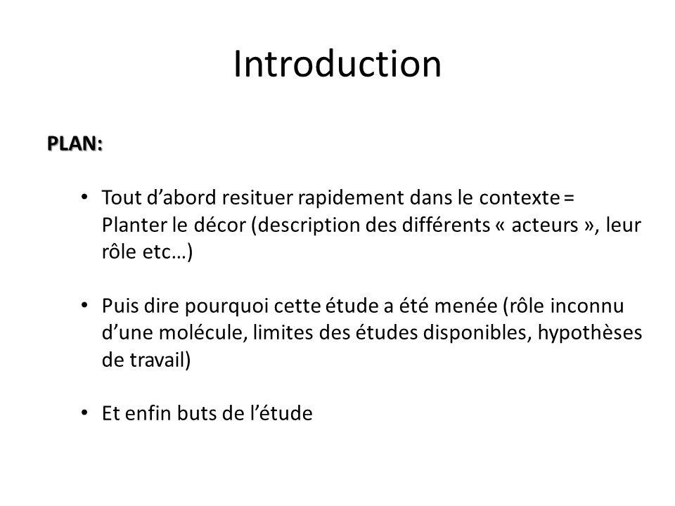 Introduction PLAN: Tout d'abord resituer rapidement dans le contexte = Planter le décor (description des différents « acteurs », leur rôle etc…)