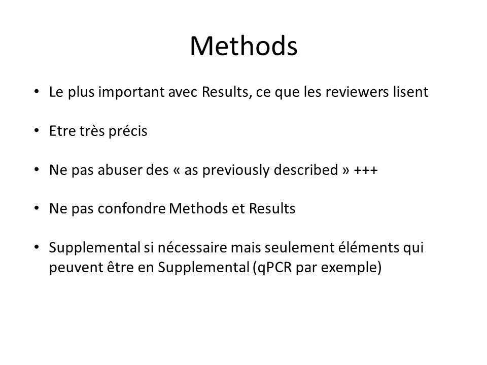 Methods Le plus important avec Results, ce que les reviewers lisent